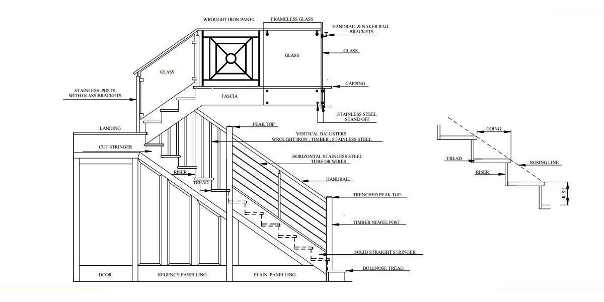 coastal stairs pty ltd stairs terminology