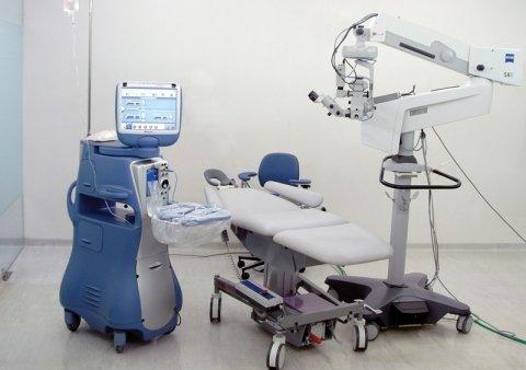 Microchirurgia della cataratta