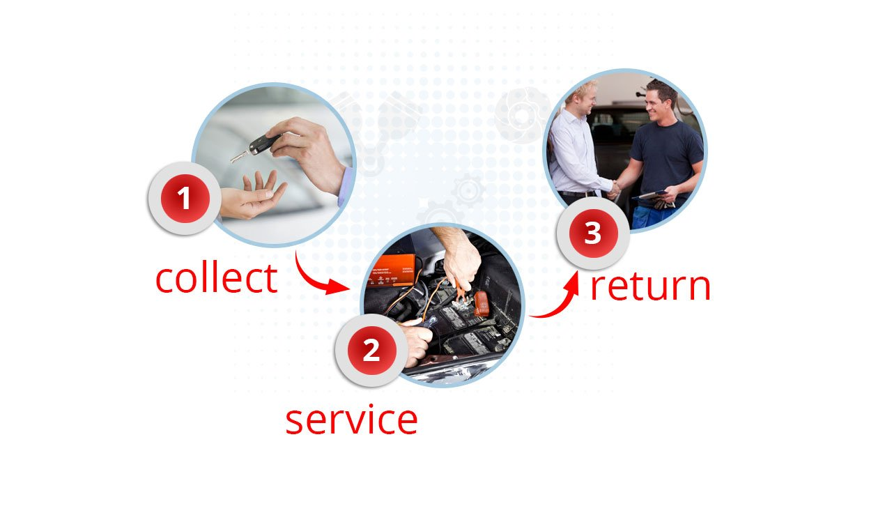collect service return