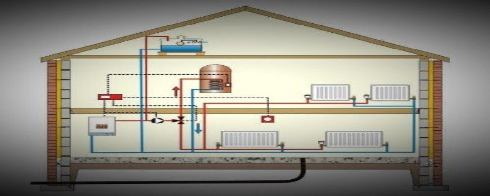 Central heating installation and repair from A & M Plumbing Services