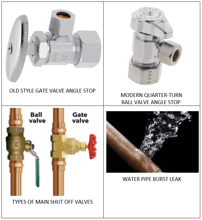 To Fix A Leaking Main Water Shut Off Valve