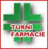 Farmacie di Turno Rieti