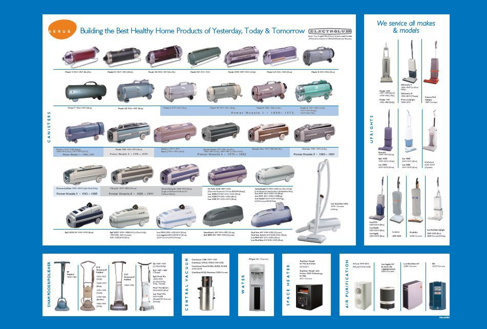 Healthy Home Products Bristol Ct Electrolux Sales