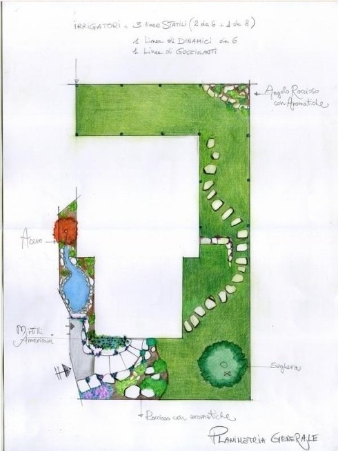 giardini personalizzati