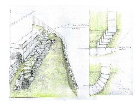 progettazione strade e vie i
