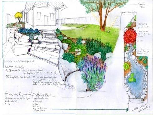 progettazione colori giardino