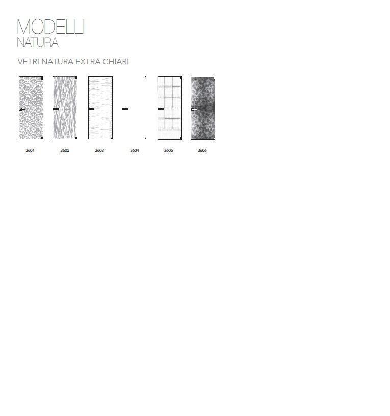 Modelli decorazioni porta