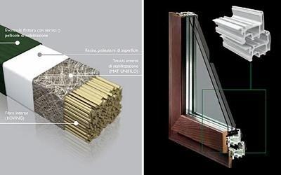 Dettaglio sezione finestra