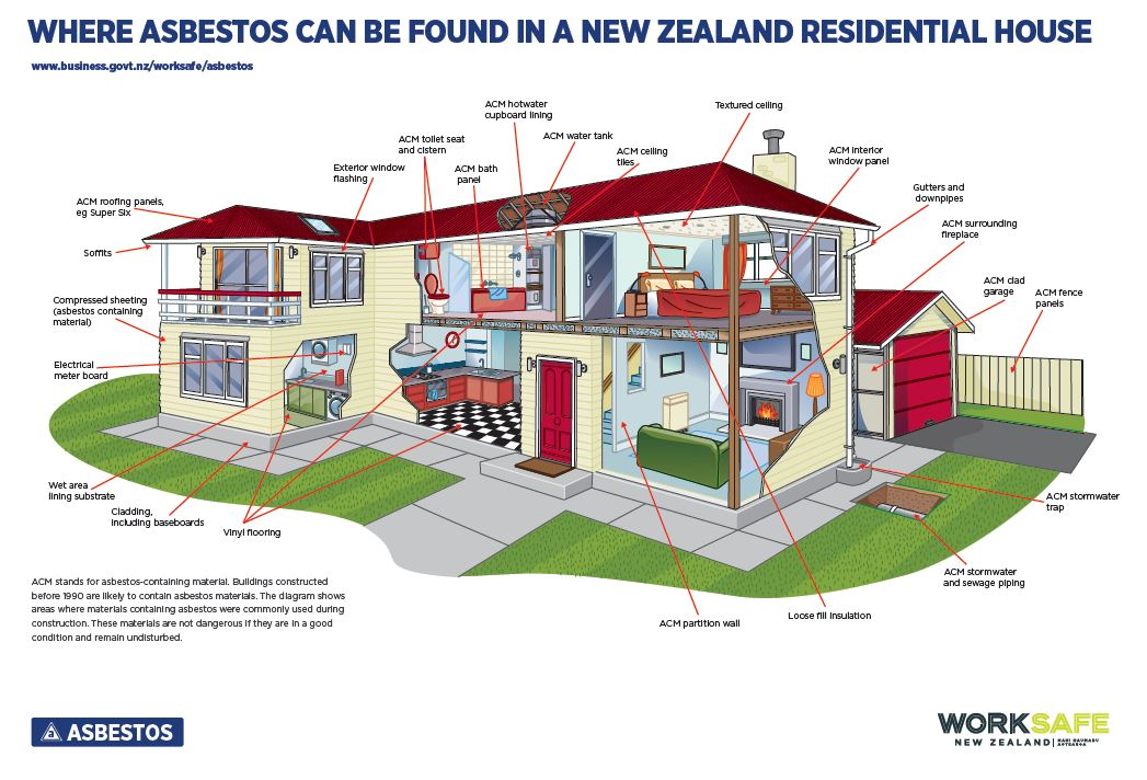Alliance Building and Asbestos Ltd : Asbestos Removal Specialists: Christchurch Canterbury