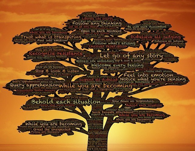 personal growth tree to  assist with anxiety, depression, stress, fear, phobia