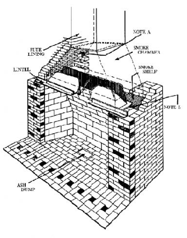 Brick Tec Inc Fireplaces Milford Oh