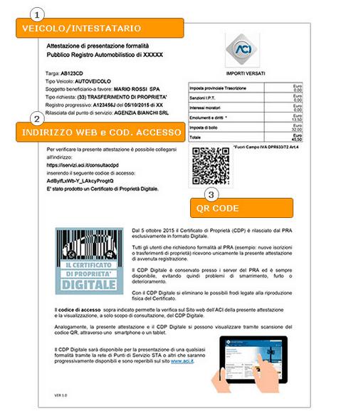 Ricevuta del Certificato di Proprietà Digitale
