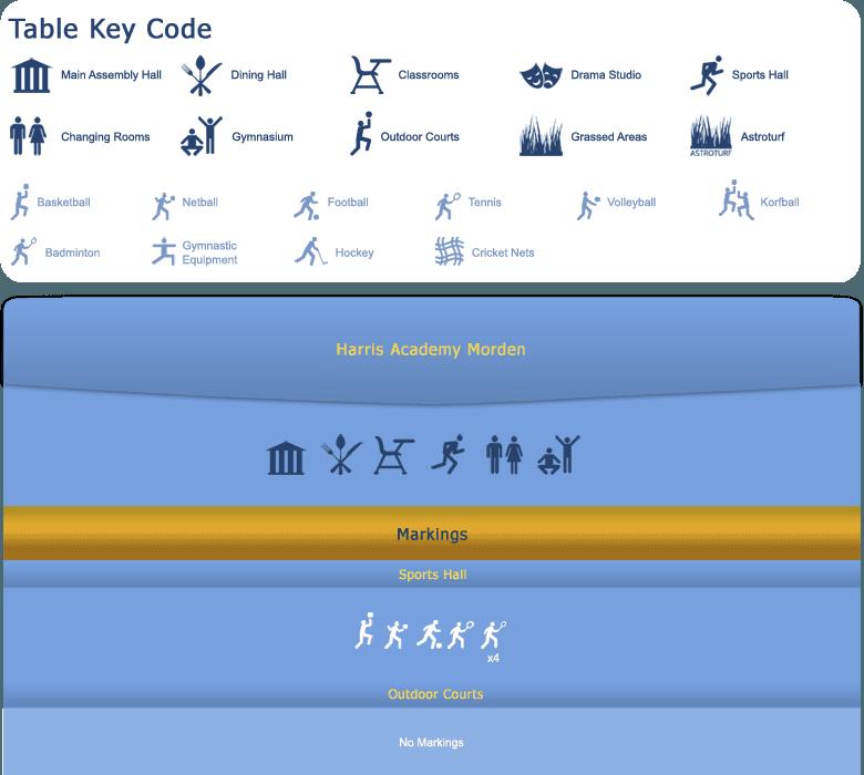 Harris Academy Table key Code