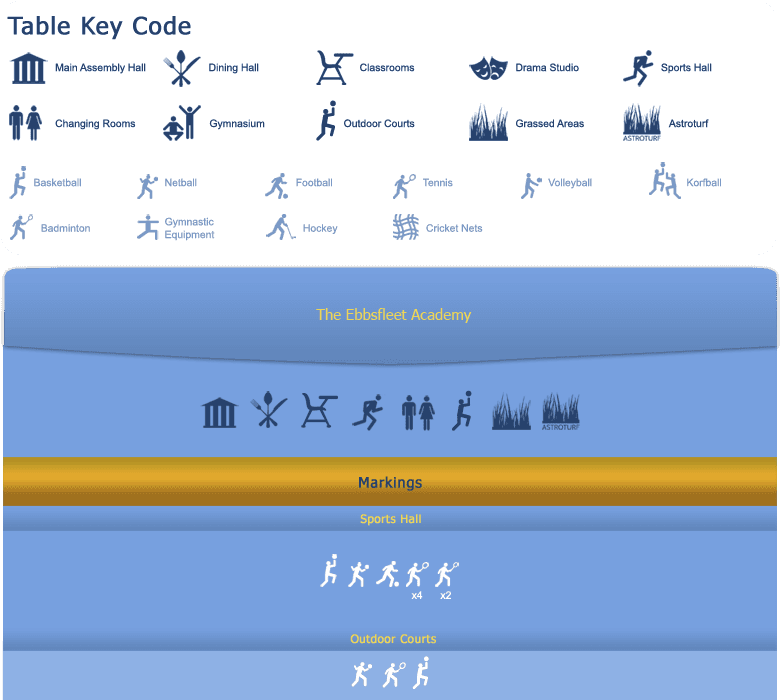 Swan Valley Table key Code