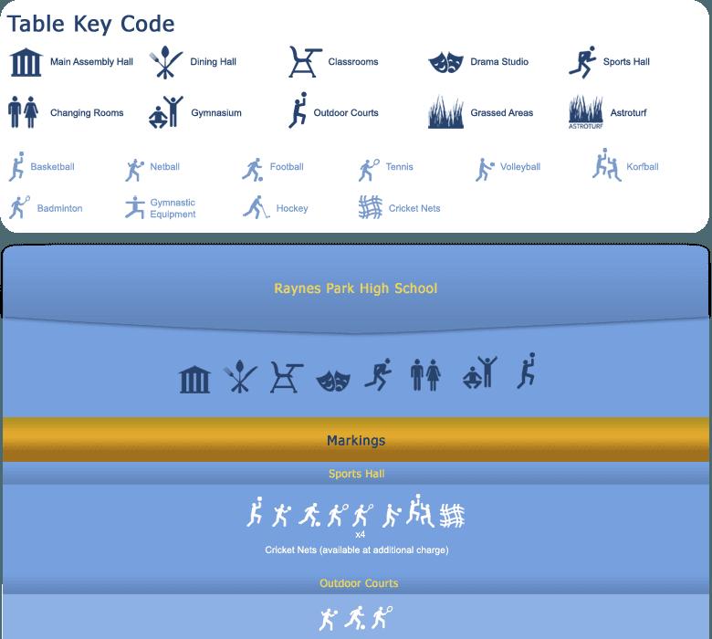 Raynes Park Table key Code