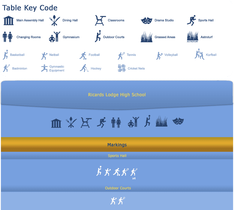 Ricards Lodge Table key Code