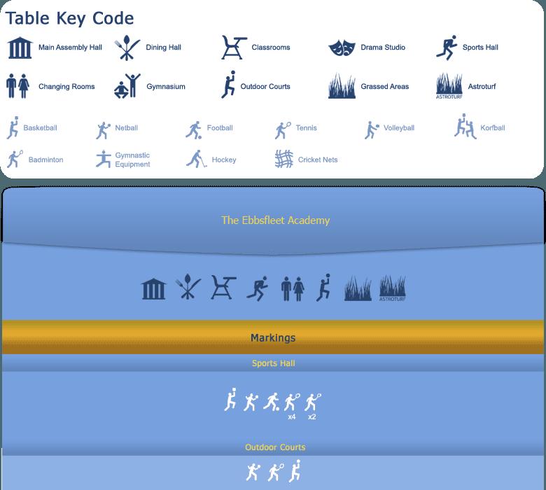 Swan Valley Table key Code