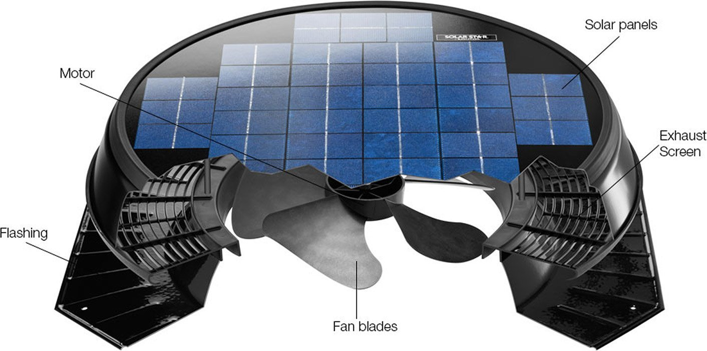 Features of the Solar Star Roof Ventilation System