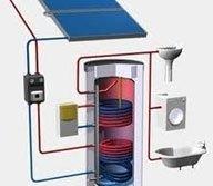 circuito solare termico