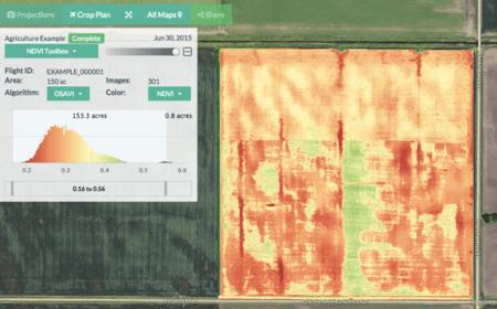 Optimised soil adjusted vegetation index