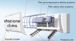 Pulizia Climatizzatori, pulizia condizionatori, sanificazione climatizzatori