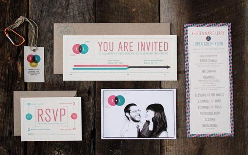 stampa di inviti