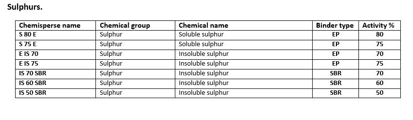 Our polymer bound sulphur products