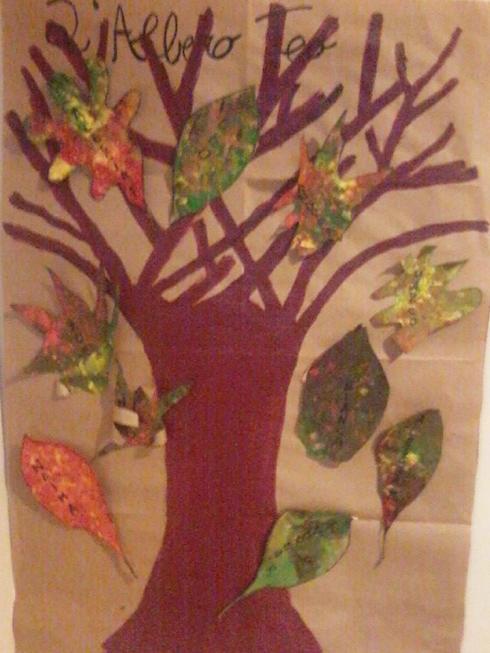 creazione albero asilo