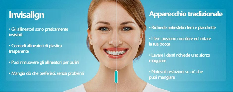 la brochure di un apprecchio per i denti