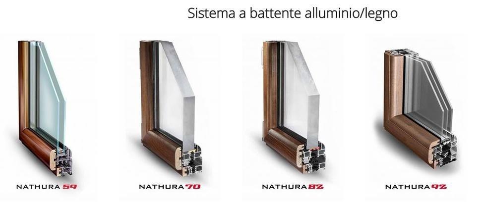 Tecnologia infisso legno - alluminio