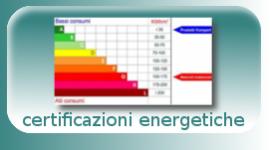 verifica impianti termici, verifica termoisolamento, verifica fonti di calore