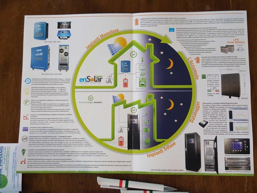 Poster/brochure di Global Impianti in esposizione