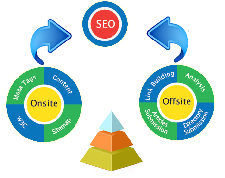Expert SEO Services for Rockville MD Small Businesses