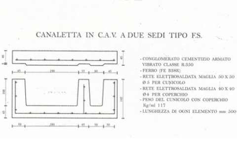 canaletta