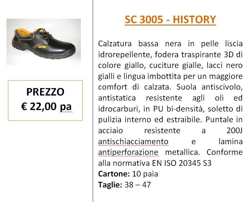 calzature history