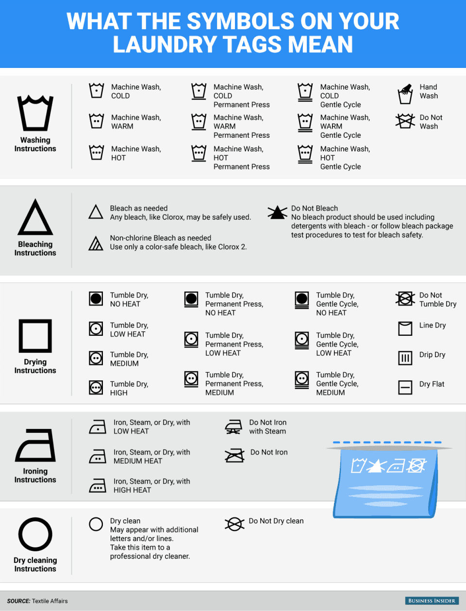 Blog what do the symbols on your laundry tag mean buycottarizona Choice Image