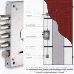 serrature di sicurezza,mult-t-lock-omega,serrature avanguardia,messina