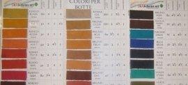 coloranti aniline