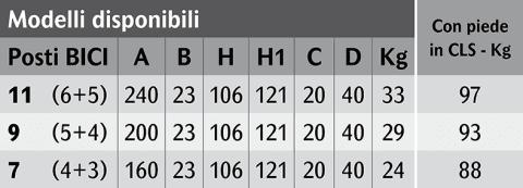 tabella portabiciclette Bicinew bifrontale