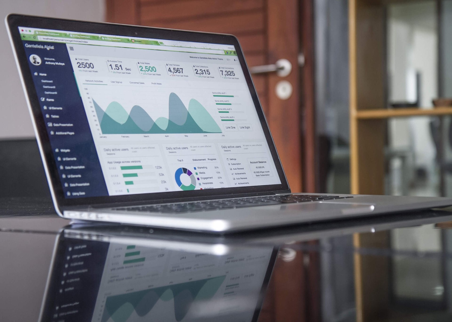 laptop open with business analytics
