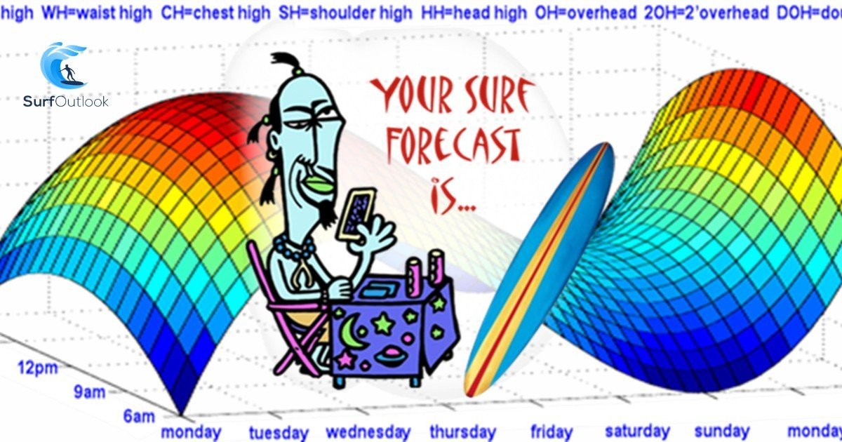 pacific beach surf report